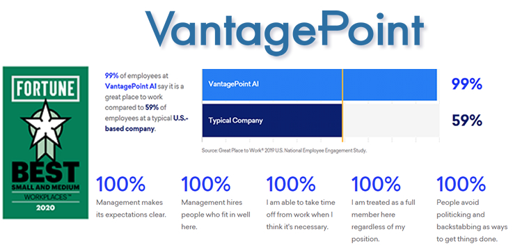 Vantagepoint AI Top Workplace Selected by FORTUNE Magazine